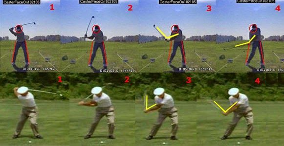Diferencias swing con lag a swing casting